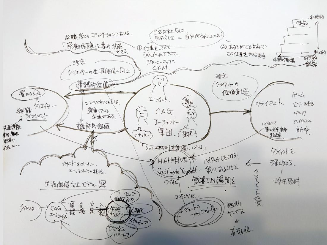 アーキテクト図