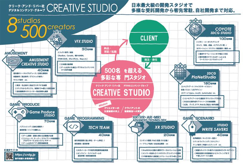 C&R社クリエイティブスタジオ
